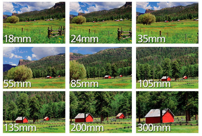 Same photo different focal lengths